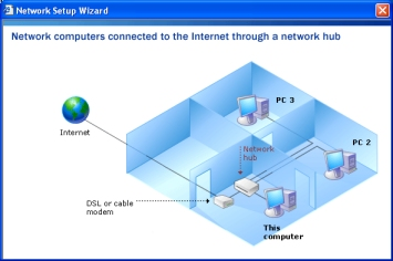3 ways to set up a wireless network in windows xp wikihow.