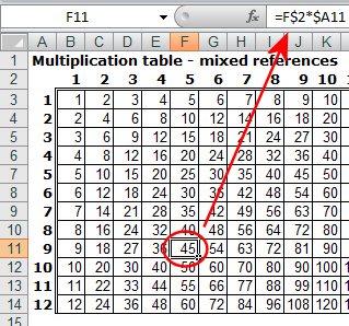 Understanding Excel references | Geekgirl's Plain English Computing